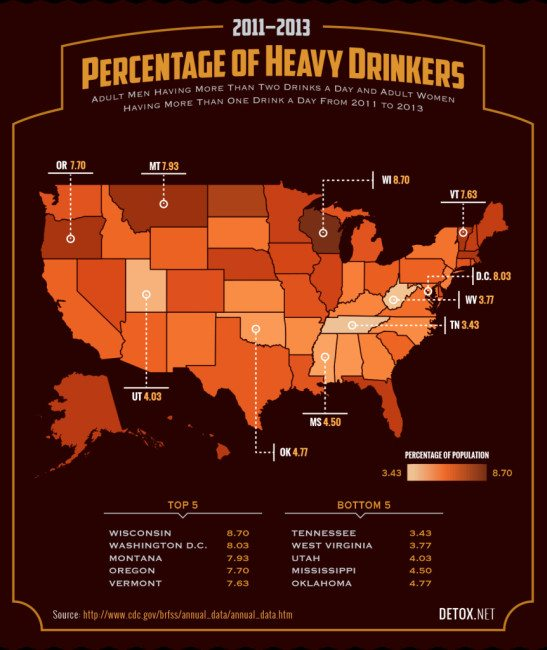 Percentage of Heavy Drinkers